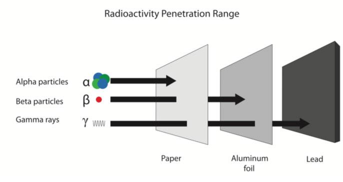 radiation_4
